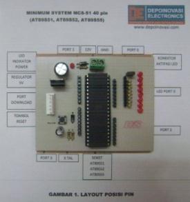 Minimum System MCS-51 40P