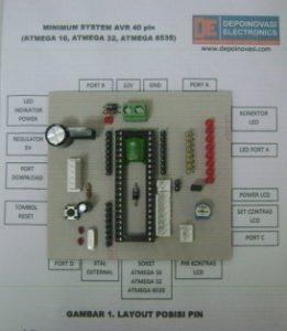 Minimum System ATmega16/ ATmega8535/ ATmega32